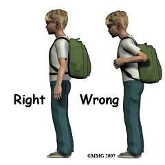 b2ap3_thumbnail_backpack_poor_posture.jpg